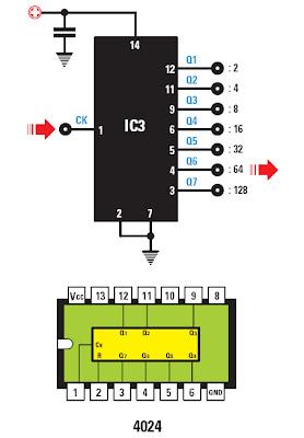 Un fr quencem tre programmable schema electronique net for Circuit logique cmos
