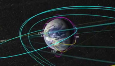 http://silentobserver68.blogspot.com/2012/10/the-2012-earth-orbiting-heliophysics.html