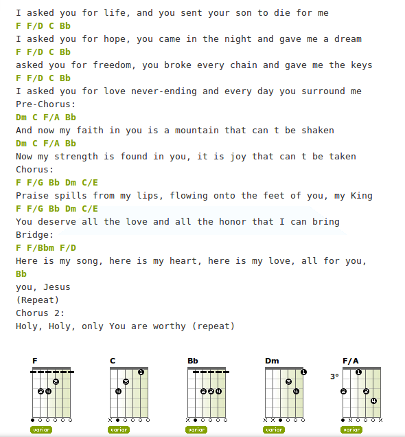 Dorable You Won T Relent Chords Pattern - Beginner Guitar Piano ...