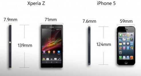 Sony Xperia Z Vs iPhone 5C Rekabentuk Paparan Perkakasan Dan Harga malay