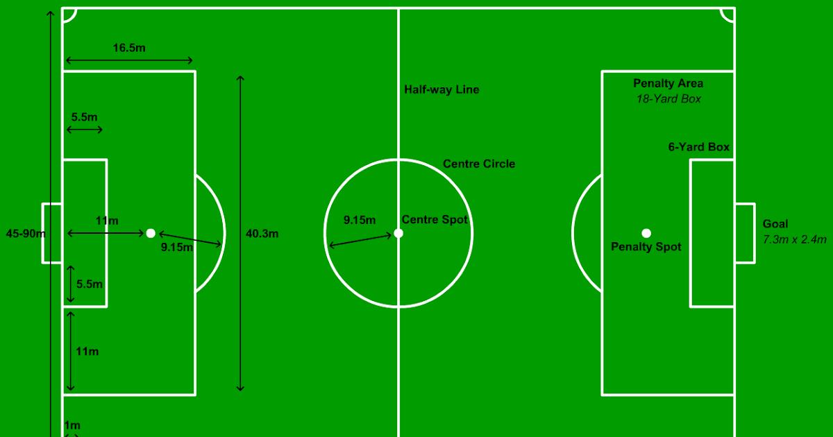 Standar Lapangan Sepak Bola Beserta Gambar Dan Ukurannya