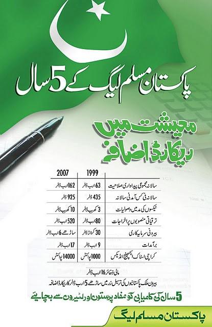PML Achievements
