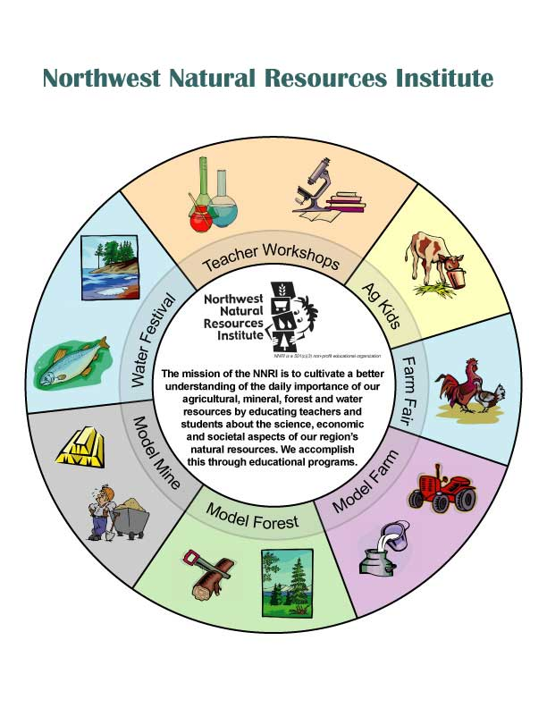 What Are Some Natural Resources In Illinois