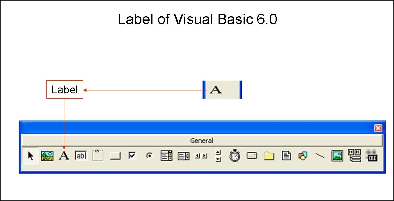 visual basic 6 0 This behavior is opposite to the behavior found in visual basic 6 similarly, when you compare an expression of type decimal to an expression of type single or double , the decimal expression is converted to single or double.