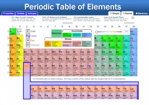 2014 Chem Tutorial