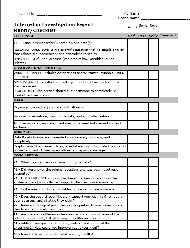 Chemistry lab report rubric