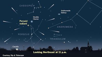 """Lluvia de meteoros """"Las Perseidas"""" Agosto 2012"""