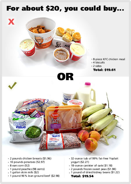 slow food fast food