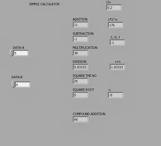 Block Diagram Panel In Labview Certified Labview Associate Developer