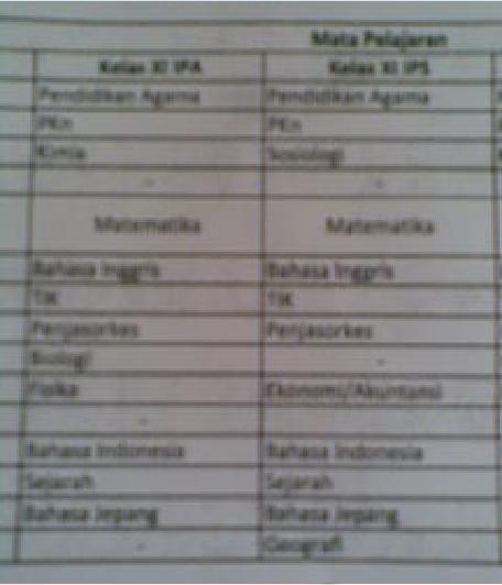 Kelompok Ilmiah Remaja SMAN 2 Cirebon: snapshot: Jadwal UAS
