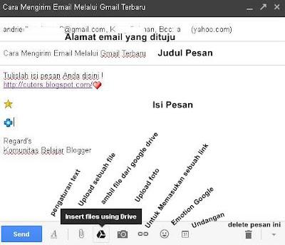 Cara Mengirim Email Melalui Gmail Terbaru