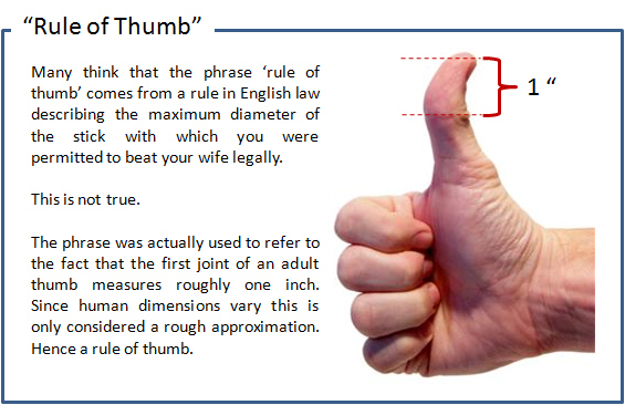 The misunderstood rule of thumb Misconception: