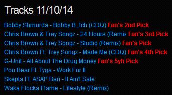 Download [Mp3]-[NEW TRACK RELEASE] เพลงสากลเพราะๆ ออกใหม่มาแรงประจำวันที่ 11 October 2014 [Solidfiles] 4shared By Pleng-mun.com