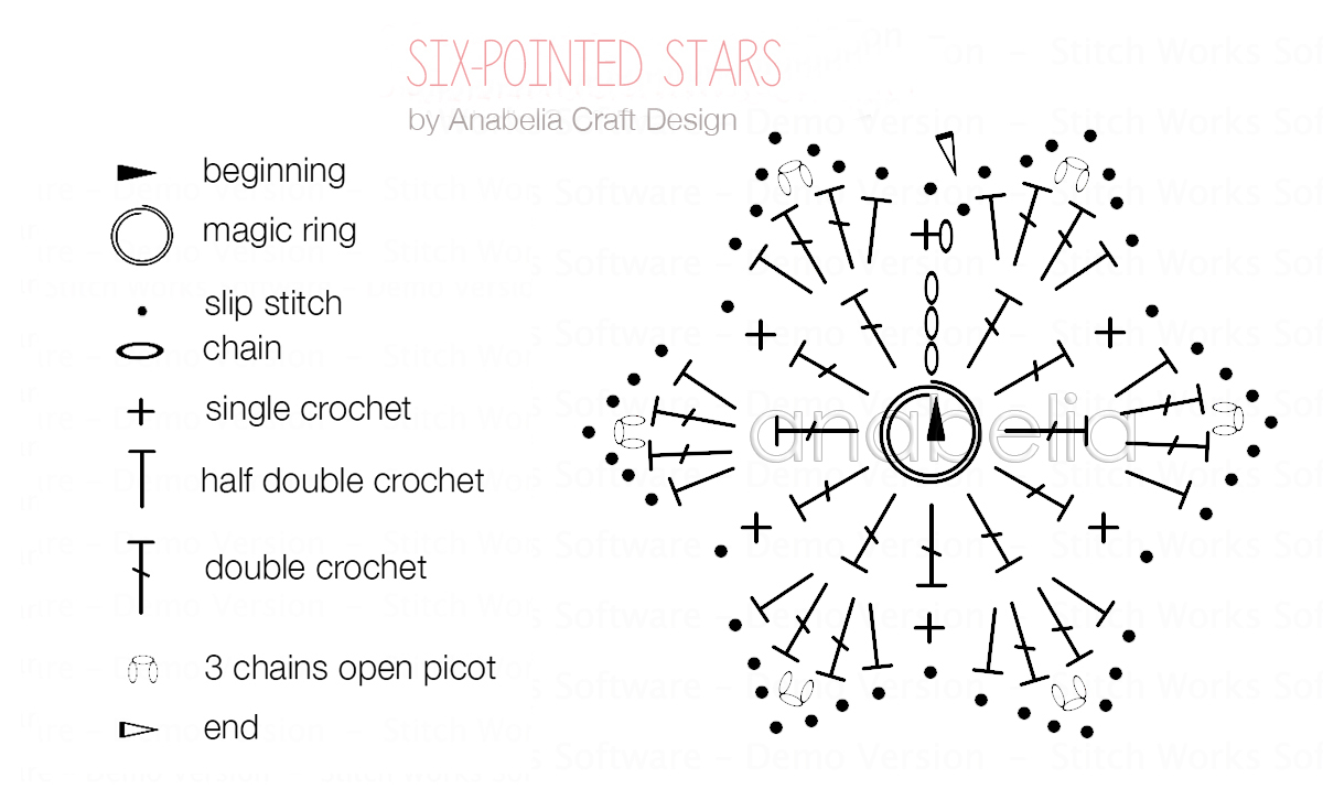Six-pointed star garland free pattern by Anabelia