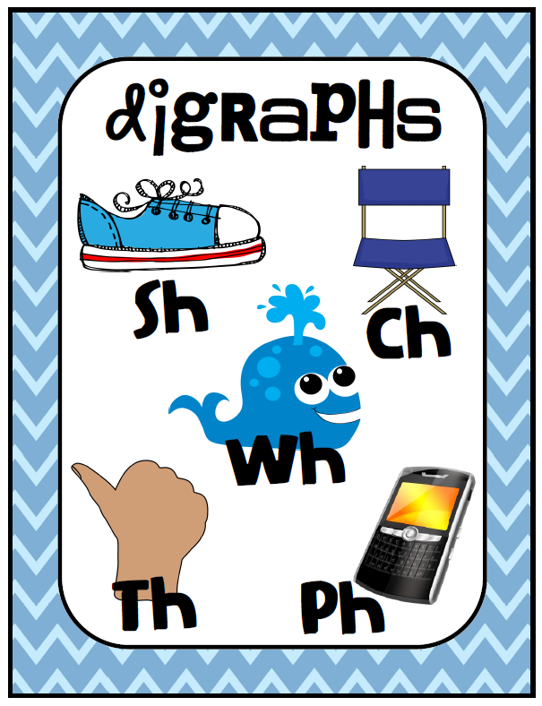 Dcf Bb Cbf Fb Bacca in addition E Bab Ea Ee Ca D E also Digraphs furthermore Digraphs besides Digraph Breaders. on sentence freebie digraphs currently