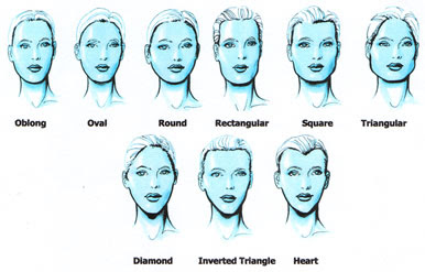to help a client decide how to cut her hair. Here are the face shapes
