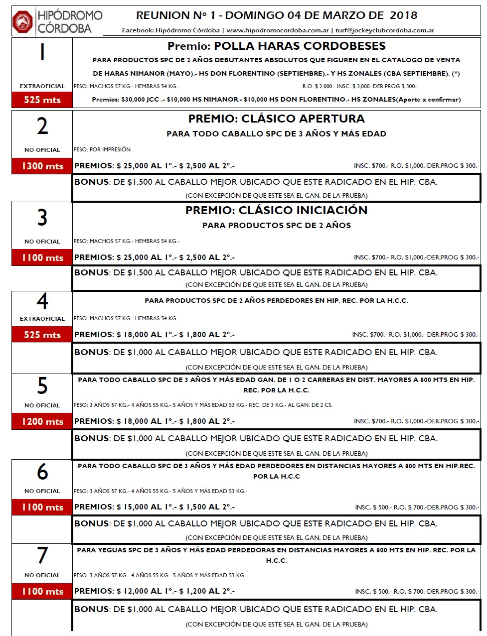 HIP CORDOBA CARTA