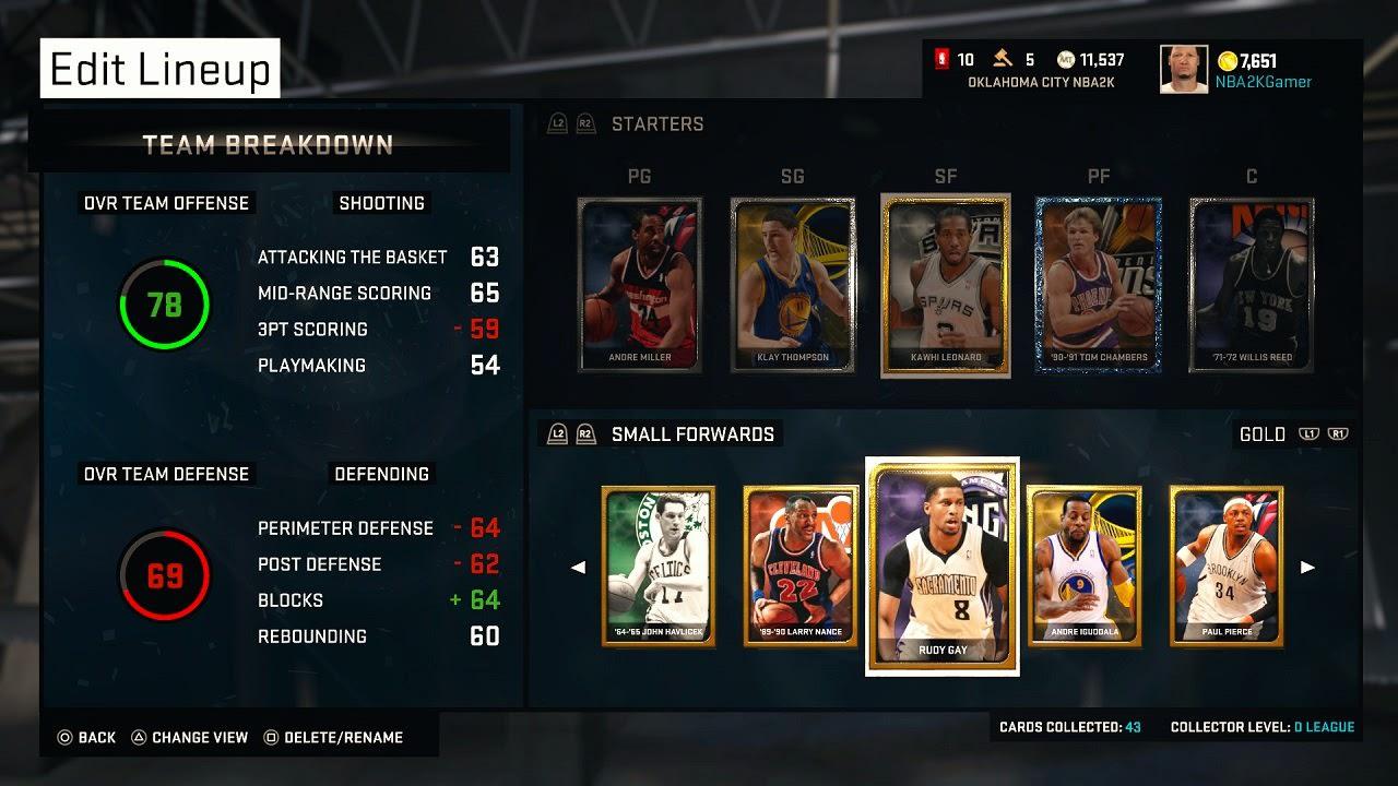 NBA 2K15 MyTEAM Edit Lineup