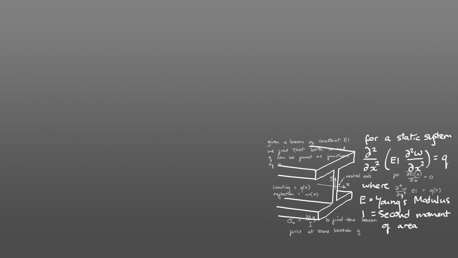 http://3.bp.blogspot.com/-o3q_bcbIOqE/UHg4fgApb-I/AAAAAAAAGrU/ImZeCNw5w0g/s1600/Math_Wallpaper_6.jpg