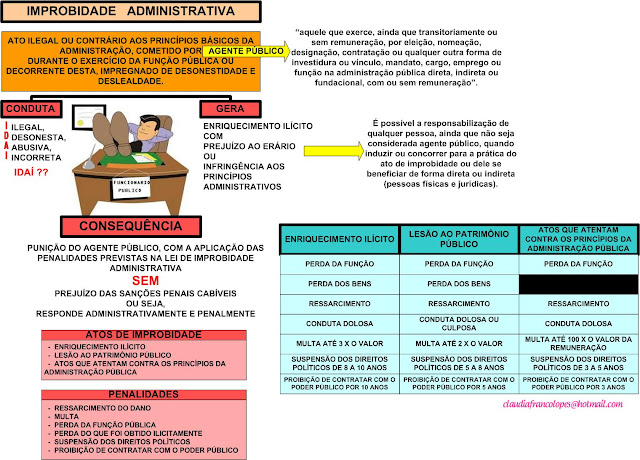 Lei 8429 Improbidade Administrativa