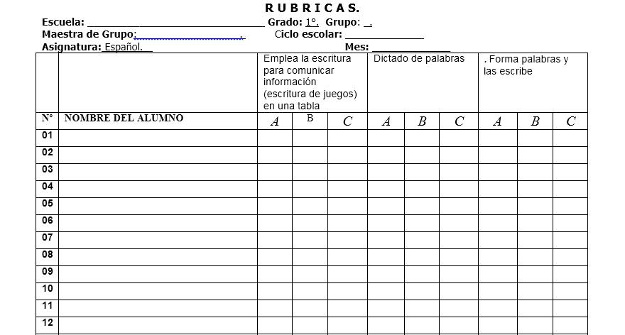 Rubricas para Primer Grado de Primaria - TODO EL CICLO ... - photo#4