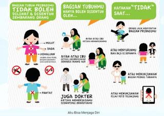 http://problemperilakuanak.blogspot.co.id/indonesia-sehat