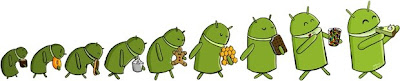 Android evolution chart