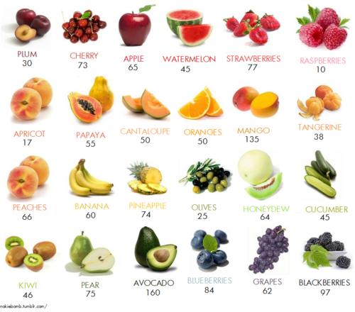 metabolizm procesy anaboliczne i kataboliczne