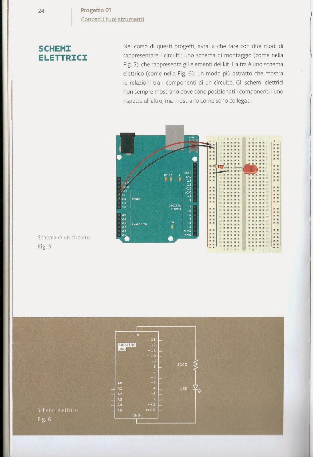 Schema Elettrico Per Accensione Led : Arduino arduino eserc n° accensione di un led learning and