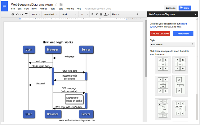 "google drive tools for creating professional looking diagrams    ""sequence diagrams let you describe how different parts your system communicate   each other  but drawing sequence diagrams can take hours"