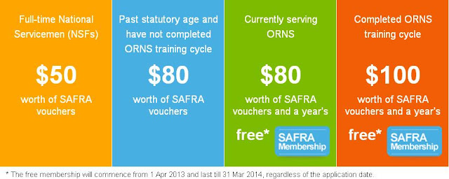 NS45 SAFRA benefits