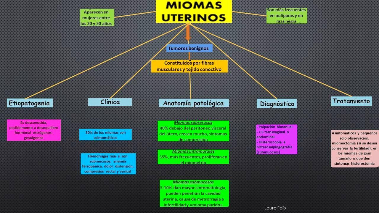 Blog de Ginecologia y Obstetricia: abril 2014