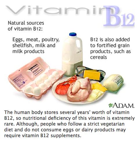 Kekurangan vitamin B12 menjadi penyebab masalah beruban