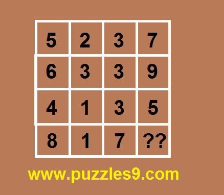 puzzles9 - puzzle 50 - find the missing number in number sequence puzzle