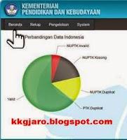 Panduan Verifikasi Dan Validasi Data PTK (Verval PTK) PDSP Kemdikbud