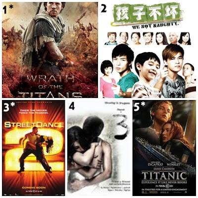 Malaysia Box Office