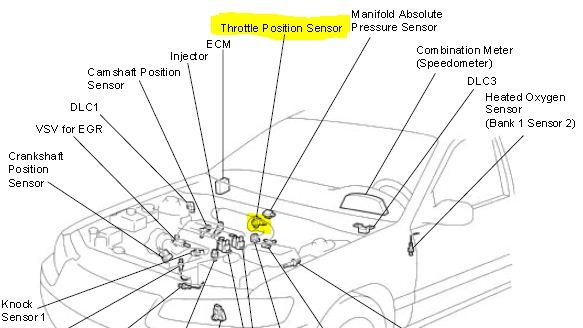 obd codes automotive traning p0120 1997 toyota camry throttle rh toyotafault blogspot com Three Wire O2 Sensor Wiring O2 Sensor Wiring Color Codes