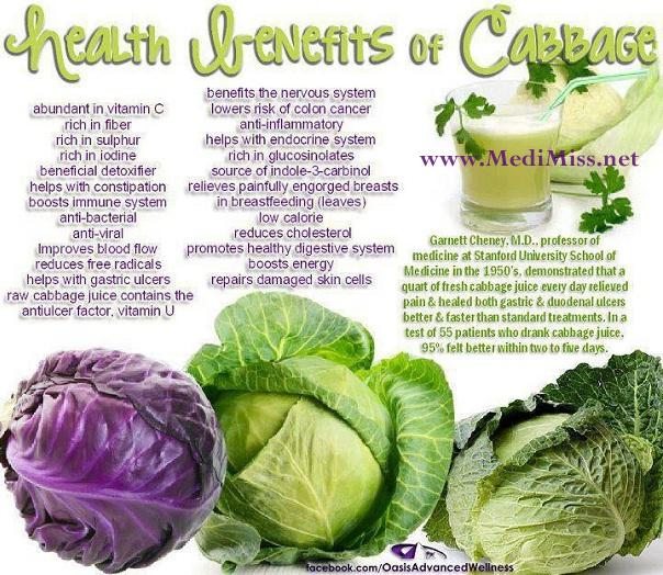 Health Benefit of Cabbage