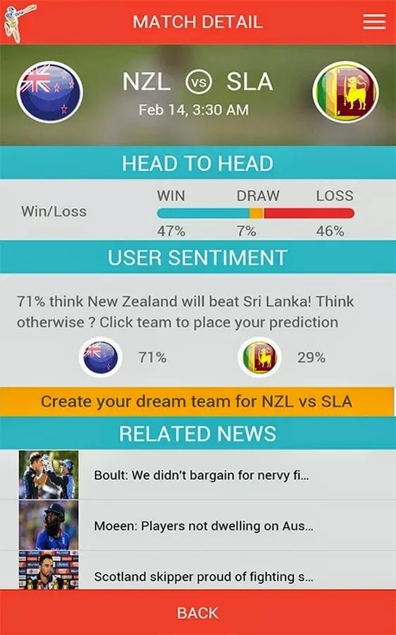 ICC Cricket World Cup 2015 Fantasy Android App released+Download 3
