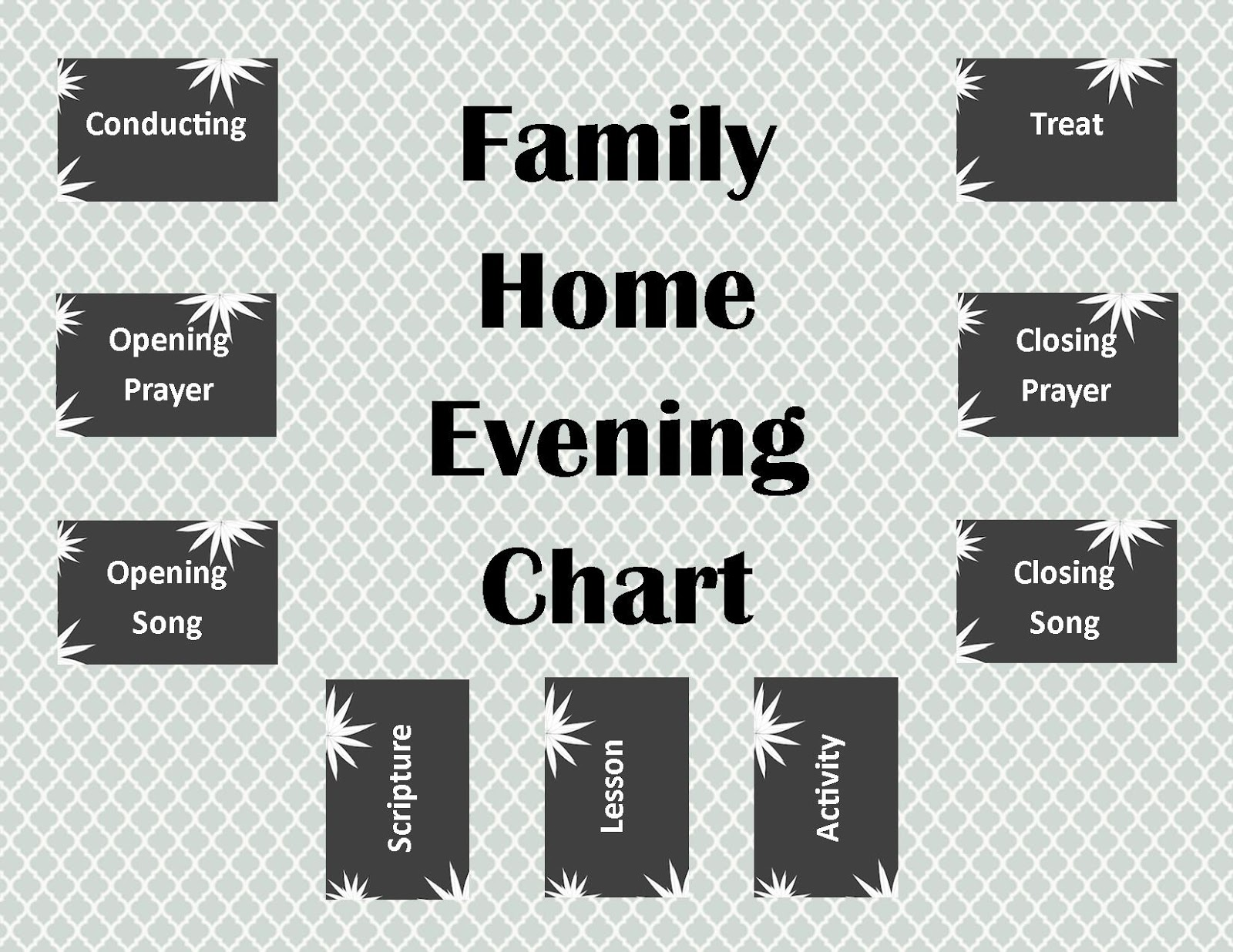 Life With Squeaker: Family Home Evening Charts