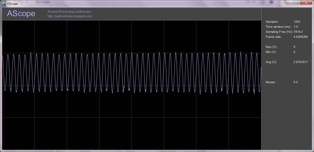 Arduino uno oscilloscope download