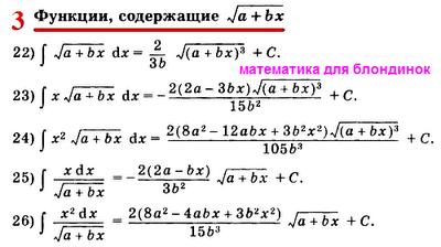 Таблица интегралов. Решение интегралов с корнями. Неопределенный интеграл переменной икс в первой степени под знаком квадратного корня. Математика для блондинок.