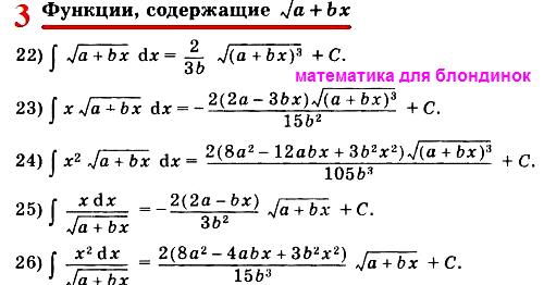 логарифм под знаком корня