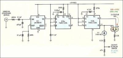 NTSC-PAL TV Signal Identifier
