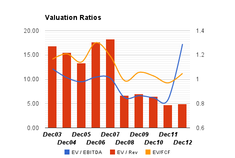Valuation+Ratios.png