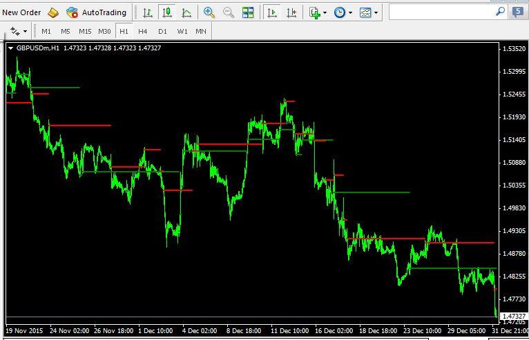 Trading forex di bank bca