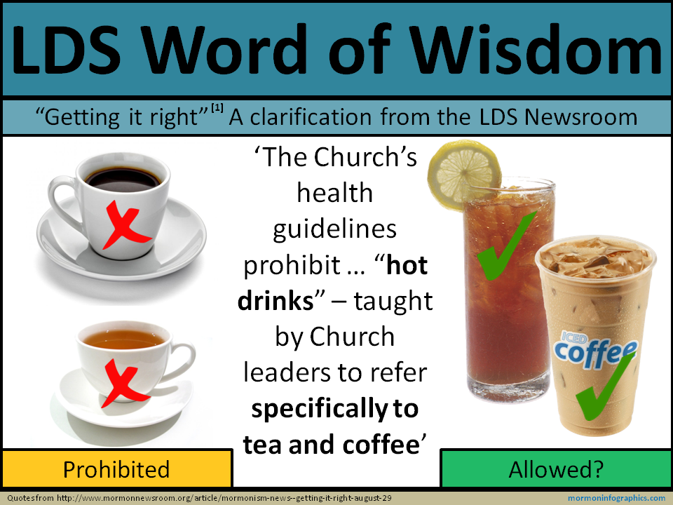 Mormon Word of Wisdom is iced coffee ok?