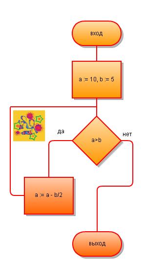 Блок-схемы для задач: