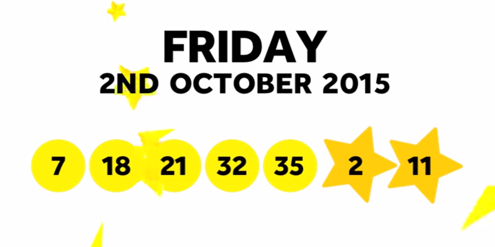The National Lottery Friday 'EuroMillions' draw results from 2nd October 2015: 7,18,21,32,35 and Lucky Stars: 2,11