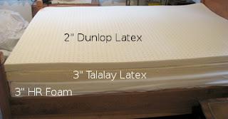foam mattress - support layers
